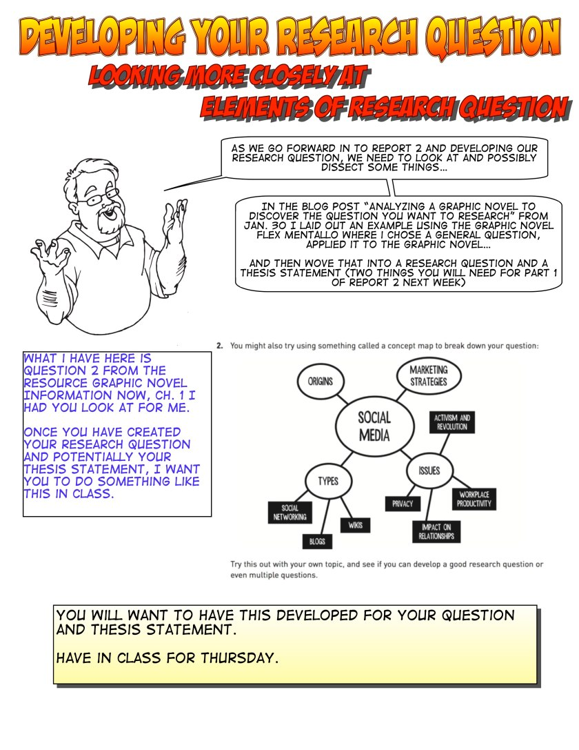 Developing your research question